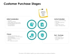Target Market Strategy Customer Purchase Stages Ppt Model Demonstration PDF