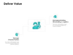 Target Market Strategy Deliver Value Ppt Model Graphics Pictures PDF