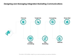 Target Market Strategy Designing And Managing Integrated Marketing Communications Ppt Show Guide PDF