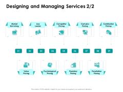 Target Market Strategy Designing And Managing Services Value Ppt Portfolio Grid PDF