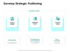 Target Market Strategy Develop Strategic Positioning Ppt Show Microsoft PDF