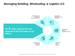 Target Market Strategy Managing Retailing Wholesaling And Logistics Budgets Ppt Gallery Vector PDF