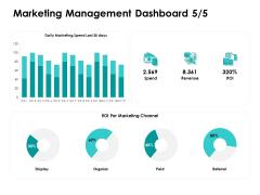 Target Market Strategy Marketing Management Dashboard Paid Ppt Model Display PDF