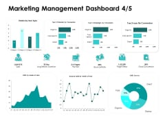 Target Market Strategy Marketing Management Dashboard Views Ppt Icon Slide Download PDF