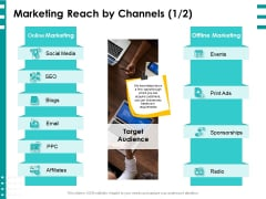 Target Market Strategy Marketing Reach By Channels Media Ppt Summary Graphic Images PDF