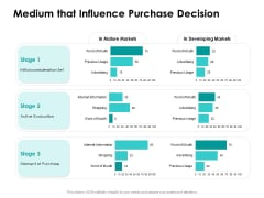 Target Market Strategy Medium That Influence Purchase Decision Ppt Professional Shapes PDF