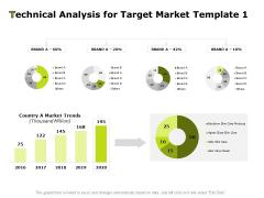 Target Market Tips Based On Technical Analysis Technical Analysis For Target Market Agent Ppt Background Designs PDF