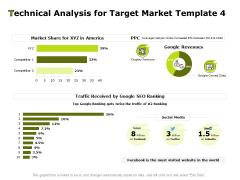 Target Market Tips Based On Technical Analysis Technical Analysis For Target Market Display Ppt Summary PDF