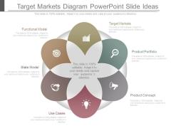 Target Markets Diagram Powerpoint Slide Ideas