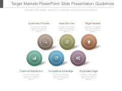 Target Markets Powerpoint Slide Presentation Guidelines