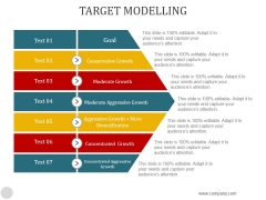 Target Modelling Ppt PowerPoint Presentation Infographics
