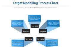Target Modelling Process Chart Ppt Slides