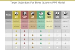 Target Objectives For Three Quarters Ppt Model