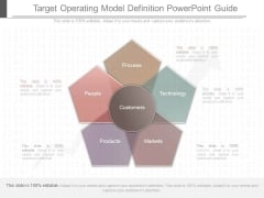 Target Operating Model Definition Powerpoint Guide