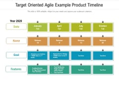 Target Oriented Agile Example Product Timeline Ppt PowerPoint Presentation Gallery Topics PDF
