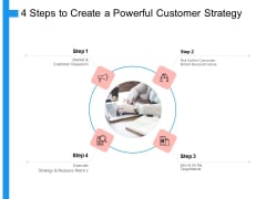 Target Persona 4 Steps To Create A Powerful Customer Strategy Ppt Show Information PDF