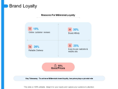 Target Persona Brand Loyalty Ppt Summary Icon PDF