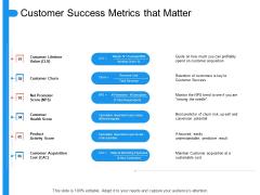 Target Persona Customer Success Metrics That Matter Ppt Gallery Layout Ideas PDF