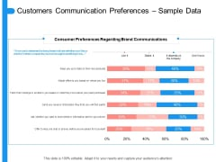 Target Persona Customers Communication Preferences Sample Data Ppt Outline Graphics Example PDF
