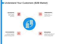 Target Persona Understand Your Customers B2B Market Ppt Model Slide Portrait