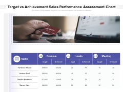 Target Vs Achievement Sales Performance Assessment Chart Ppt PowerPoint Presentation File Display PDF