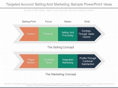 Targeted Account Selling And Marketing Sample Ppt Powerpoint Ideas