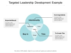 Targeted Leadership Development Example Ppt PowerPoint Presentation Outline Graphic Tips