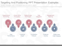 Targeting And Positioning Ppt Presentation Examples