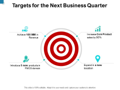 Targets For The Next Business Quarter Ppt PowerPoint Presentation Ideas Show