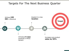 Targets For The Next Business Quarter Ppt PowerPoint Presentation Pictures Files