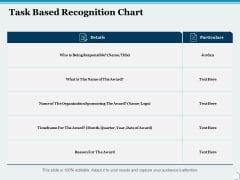 Task Based Recognition Chart Ppt PowerPoint Presentation Inspiration Outline
