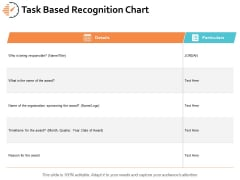 Task Based Recognition Chart Ppt PowerPoint Presentation Professional Themes