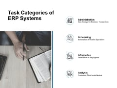 Task Categories Of ERP Systems Ppt PowerPoint Presentation Outline Mockup