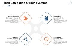 Task Categories Of ERP Systems Ppt PowerPoint Presentation Professional