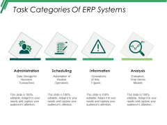 Task Categories Of Erp Systems Ppt PowerPoint Presentation Summary Shapes