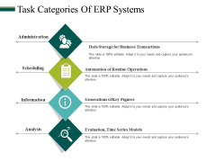Task Categories Of Erp Systems Ppt PowerPoint Presentation Summary Slide