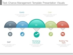 Task Chance Management Template Presentation Visuals