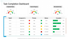 Task Completion Dashboard Initiatives And Process Of Content Marketing For Acquiring New Users Themes PDF