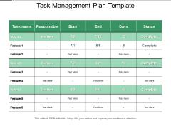 Task Management Plan Template Ppt PowerPoint Presentation Portfolio Styles