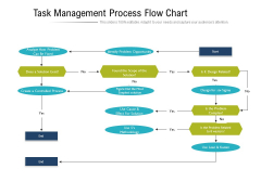 Task Management Process Flow Chart Ppt PowerPoint Presentation File Demonstration PDF