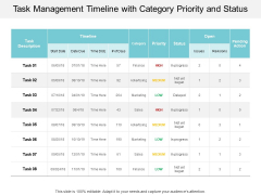 Task Management Timeline With Category Priority And Status Ppt PowerPoint Presentation Ideas Themes