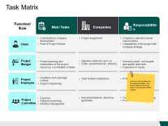 Task Matrix Companies Ppt PowerPoint Presentation Infographic Template Slides