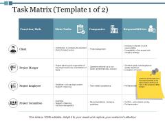 Task Matrix Companies Ppt PowerPoint Presentation Professional Slides