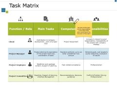 Task Matrix Ppt PowerPoint Presentation Files