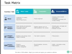 Task Matrix Ppt PowerPoint Presentation Layouts Background