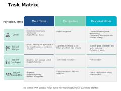 Task Matrix Ppt PowerPoint Presentation Layouts File Formats