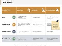 Task Matrix Ppt PowerPoint Presentation Topics