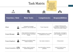 Task Matrix Ppt PowerPoint Presentation Visual Aids Example File
