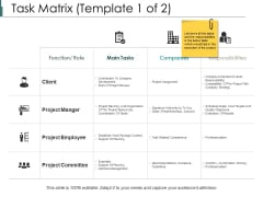 Task Matrix Project Manager Ppt PowerPoint Presentation Icon Summary