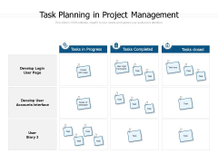 Task Planning In Project Management Ppt PowerPoint Presentation File Format